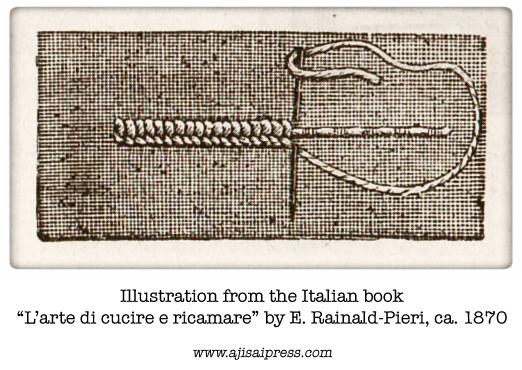 "Buttonhole stitch from ""L'arte di cucire e ricamare"" ca.1870"